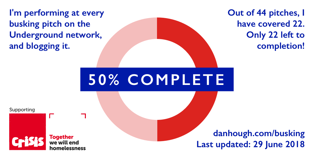 I'm now half way to having performed at and logged all the pitches on the Underground network.